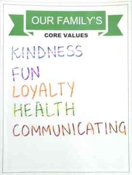 Core Values List