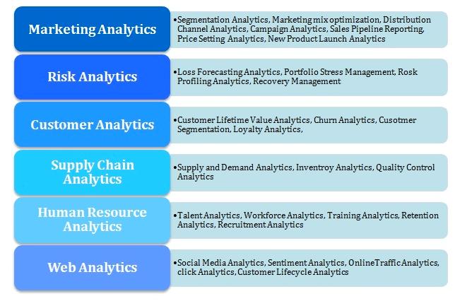 Business Analytics PGDM EMPI B-School