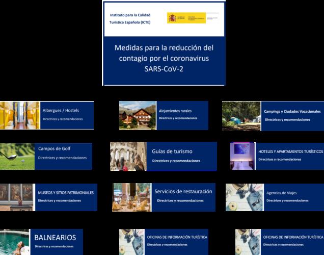 Ante la emergencia por Covid-19 la Concejalía de Empleo informa:  guías de especificaciones para los diferentes subsectores del sector turístico.