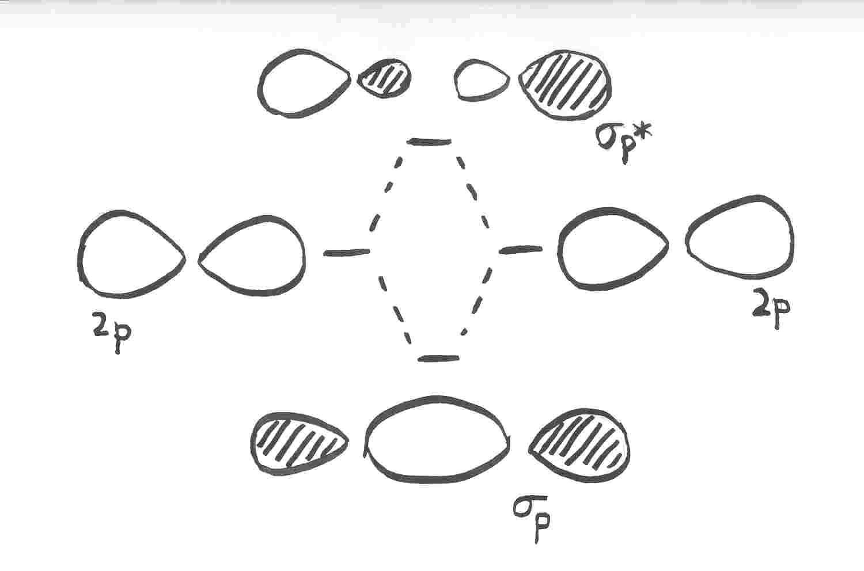 Mo5 Pi Bonding With P Orbitals