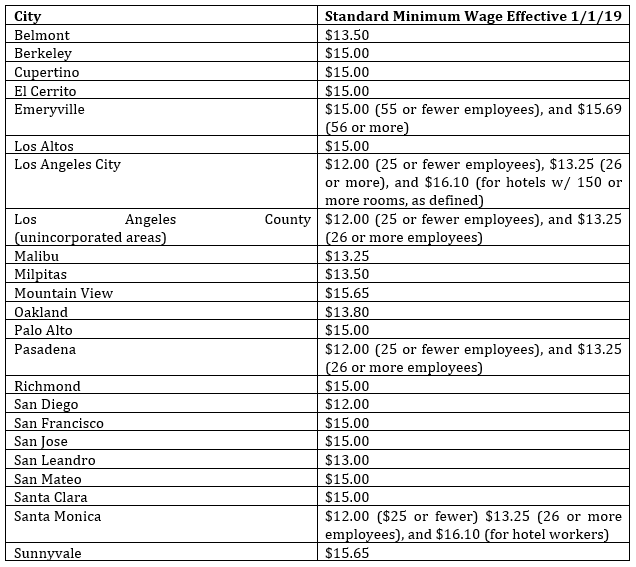 min-wage-chart-1