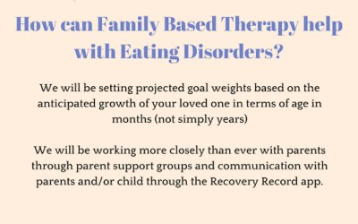 A Practical Approach to Family-based Intervention for Eating Disorders