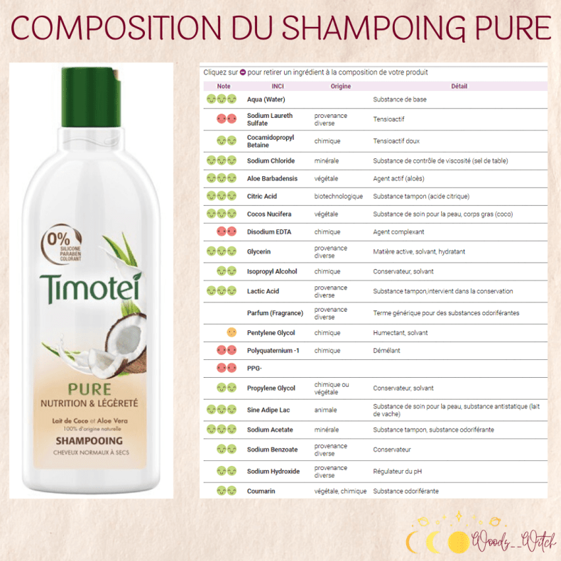 composition du shampoing pure