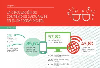 Informe Contenidos culturales en el entorno digital