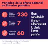 Informe Diversidad cultural - Oferta Editorial