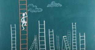 claves para emprendedor