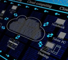 Legal Challenges of Cloud Computing