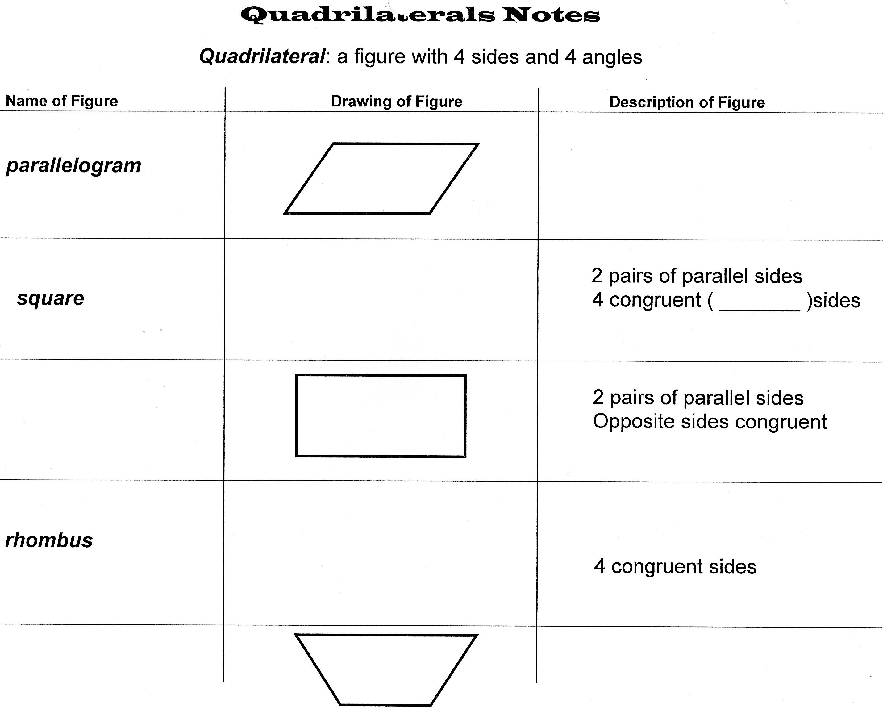 Worksheet Quadrilateral Types