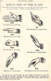 curwen_hand_signs
