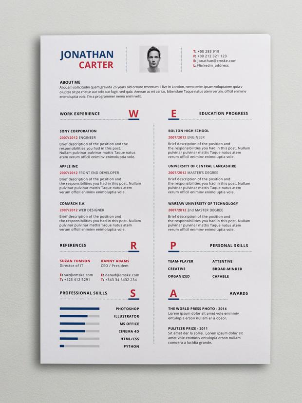 resume resume builder resume templates free modern resume resume