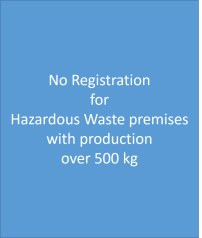The requirement for premises producing over 500kg to register is removed