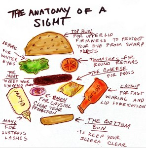 The Anatomy of a Sight: Part Two