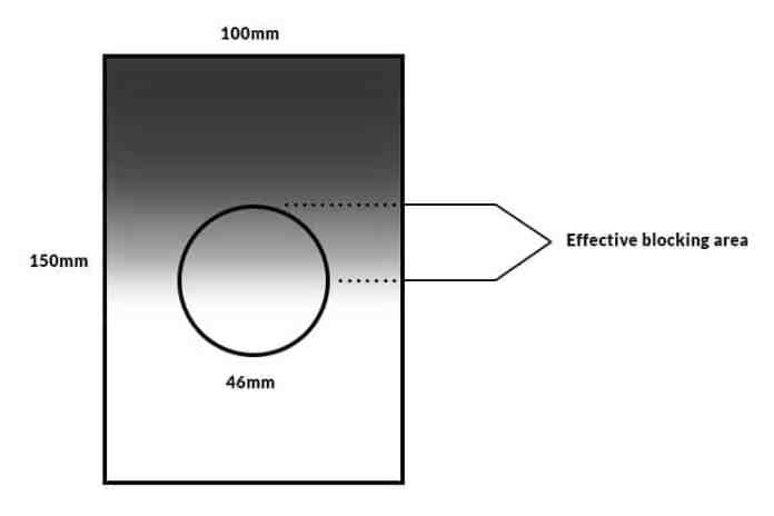 100x150mm Graduated ND filter blocking area