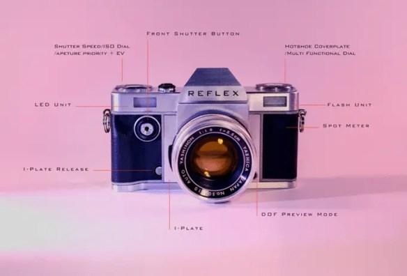 Reflex - Overlay