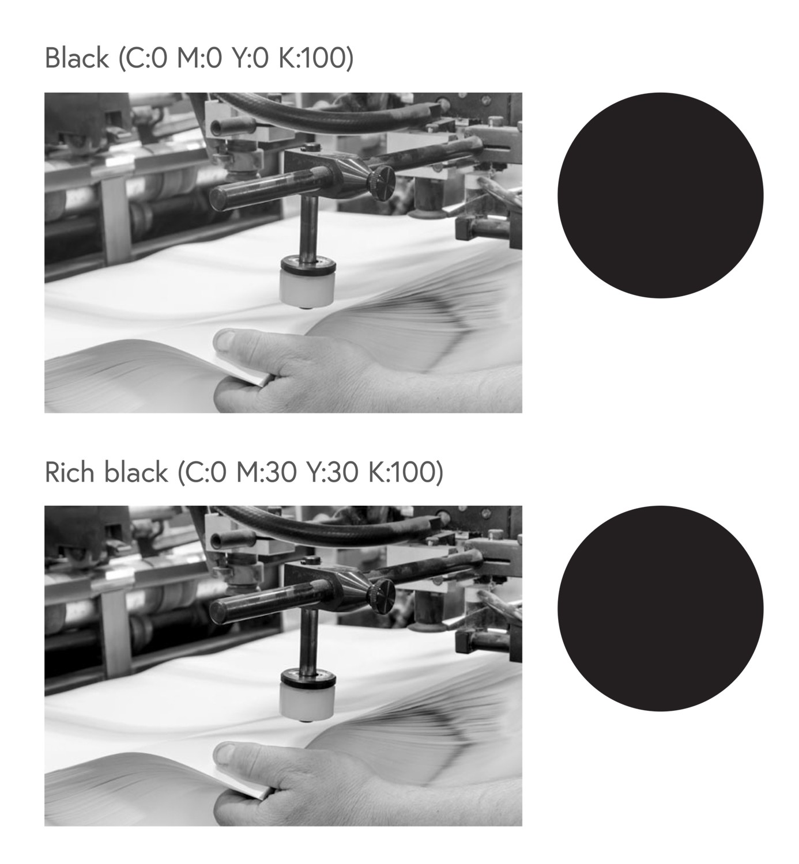 Black v Rich Black