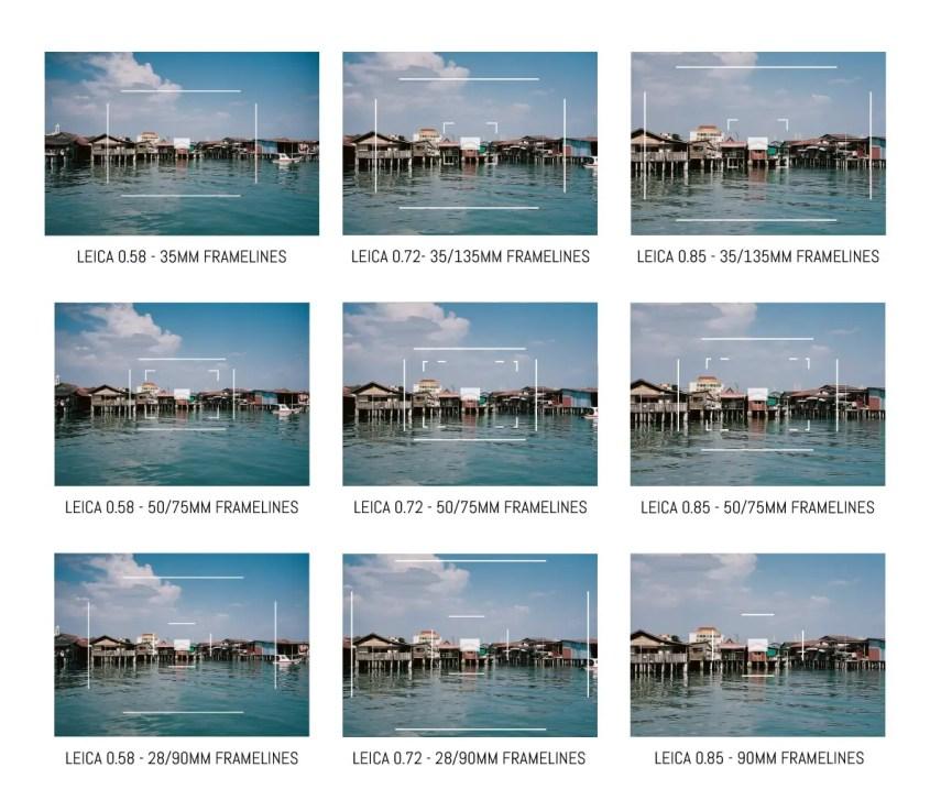 Leica M6 TTL Frameline comparison