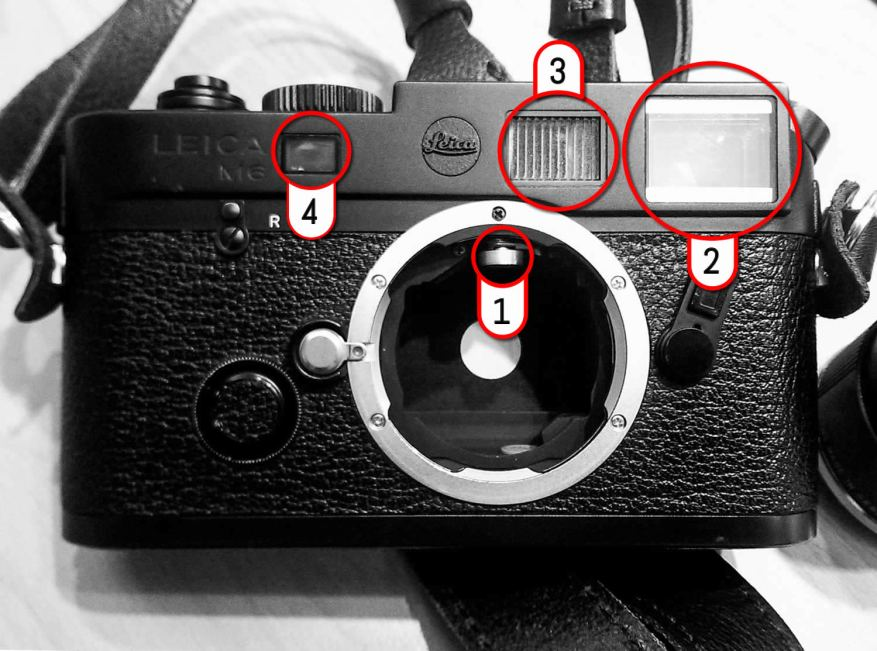 Leica rangefinder annotated components. Image credit: EMULSIVE