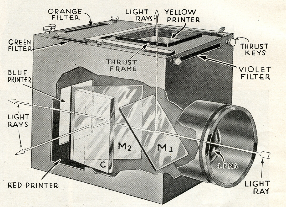 """Popular Photo Issue 1, May 1937: A """"direct colour camera"""""""
