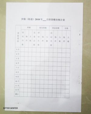 Personnel Investigation Chart