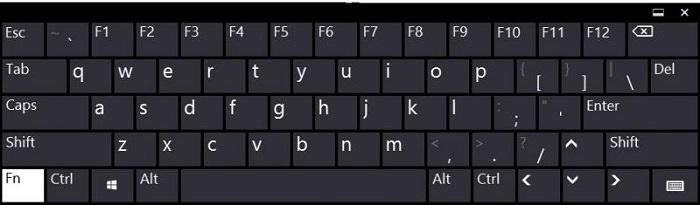 Πληκτρολόγιο του υπολογιστή με F Κλειδιά