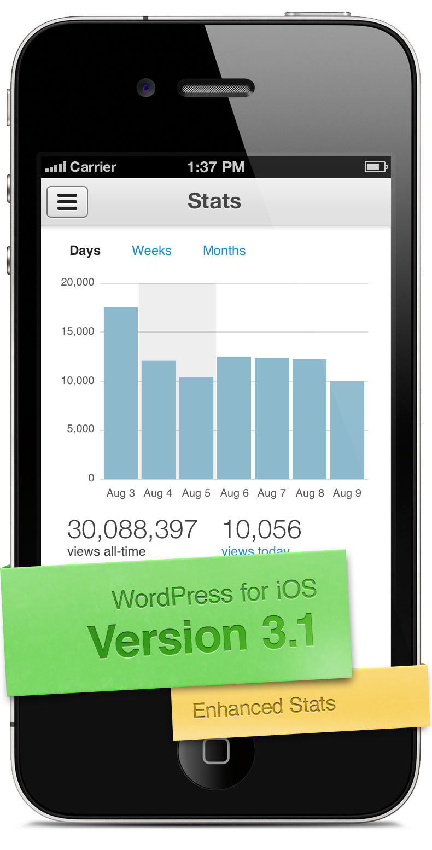 WordPress for iOS バージョン 3.1 のスクリーンショット(統計画面の改善)