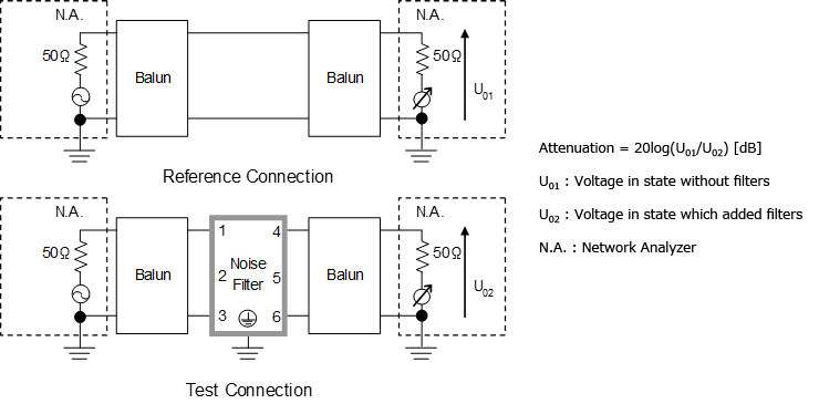 FAQ : How To Use Three-phase EMI Filter To Single-phase