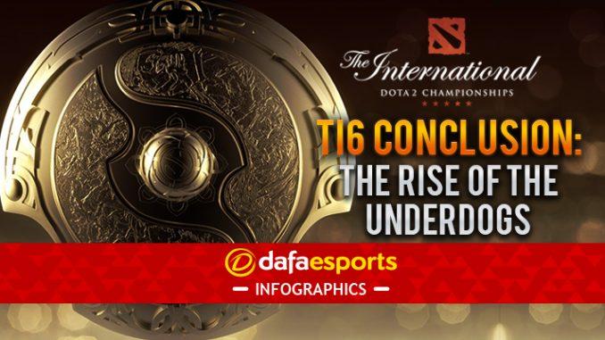 TI6 Conclusion The Rise Of The Underdogs Dafa Esports