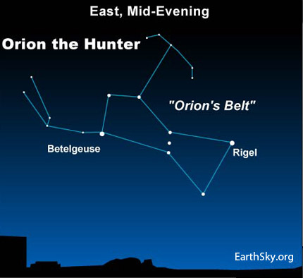 Image result for Orion march 2019