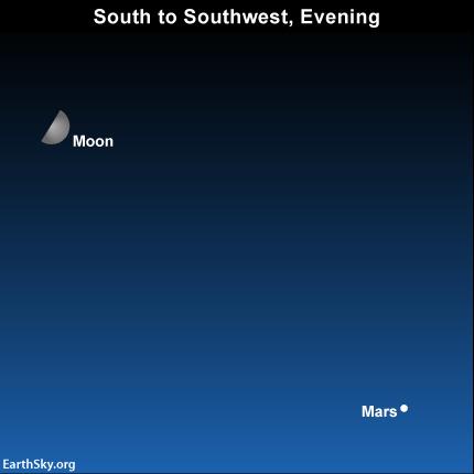 2014-oct-30-text-mars-moon-night-sky-chart