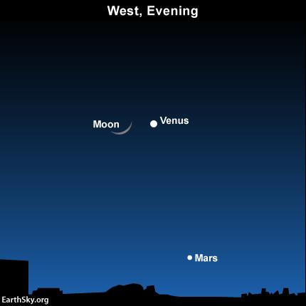 2015-march-22-venus-mars-moon-night-sky-chart
