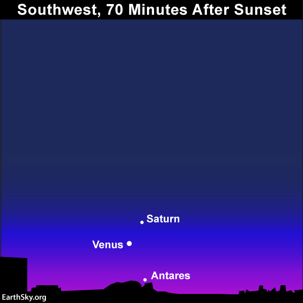 Also, as darkness falls this evening, look for the planets Venus and Saturn in your southwest sky.
