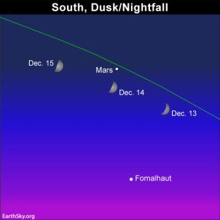 Image result for Mars-Moon-Fomalhaut triangle 2018