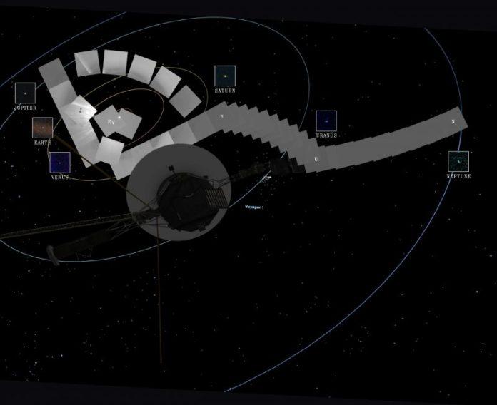 Diagramm der Plantagenbahnen mit darüber liegenden Quadraten, die die Positionen der einzelnen Fotos der Voyager zeigen.