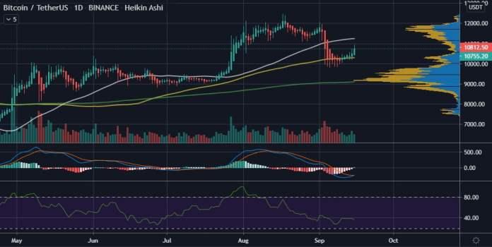 Wall Street Legend Jim Cramer, Now Owns Bitcoin (BTC) 13