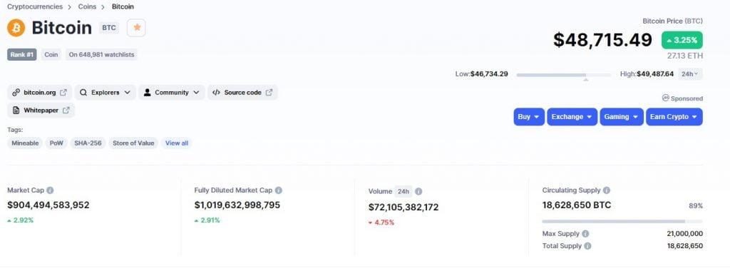 Bitcoin (BTC) Becomes a $1 Trillion Asset at $53,680 17