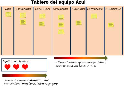 Tablero7