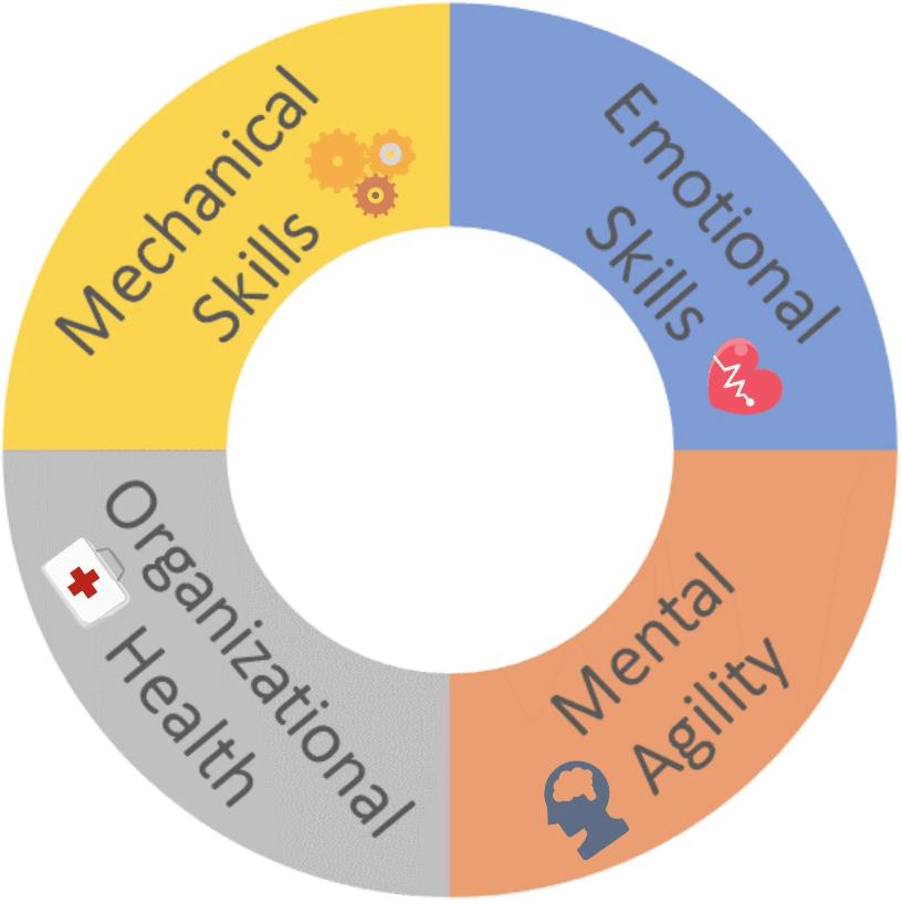 ChartQuadrant4