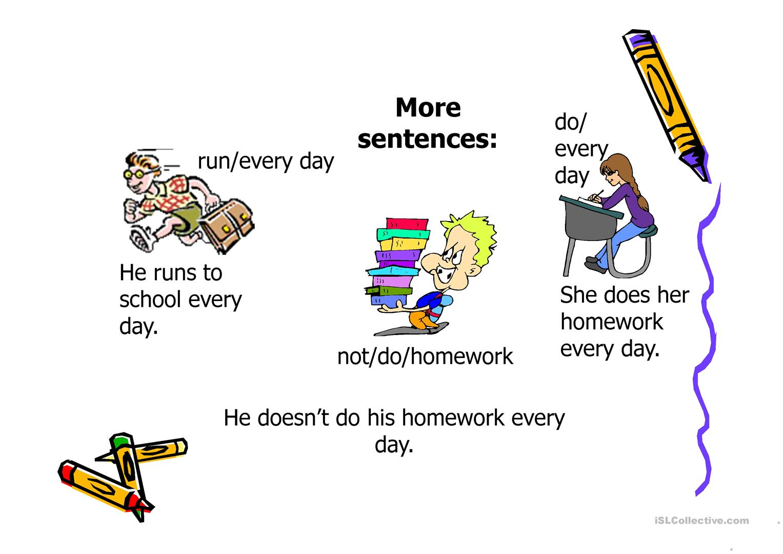 The Simple Present Tense Worksheet