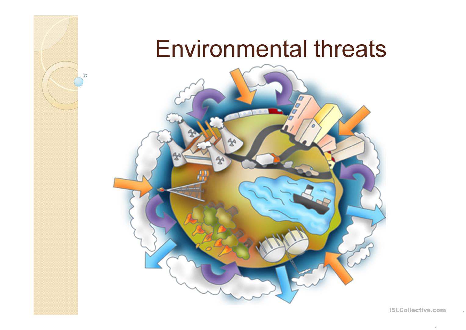 Environmental Threats Powerpoint Worksheet