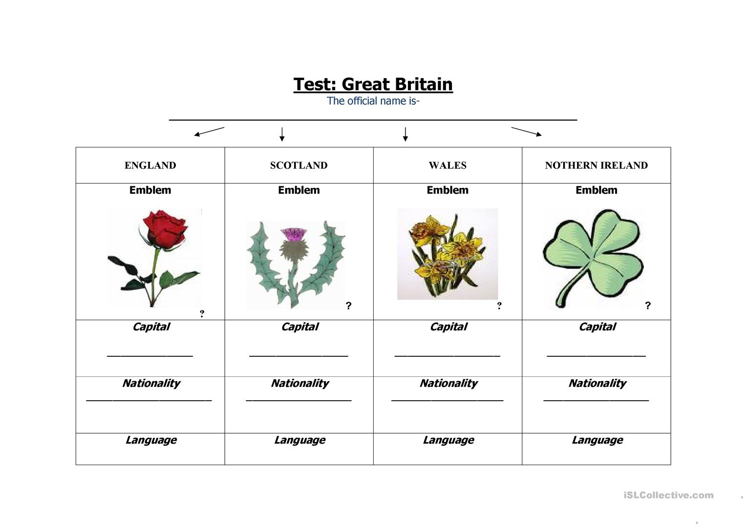 The United Kingdom Basic Knowledge In Tables Worksheet