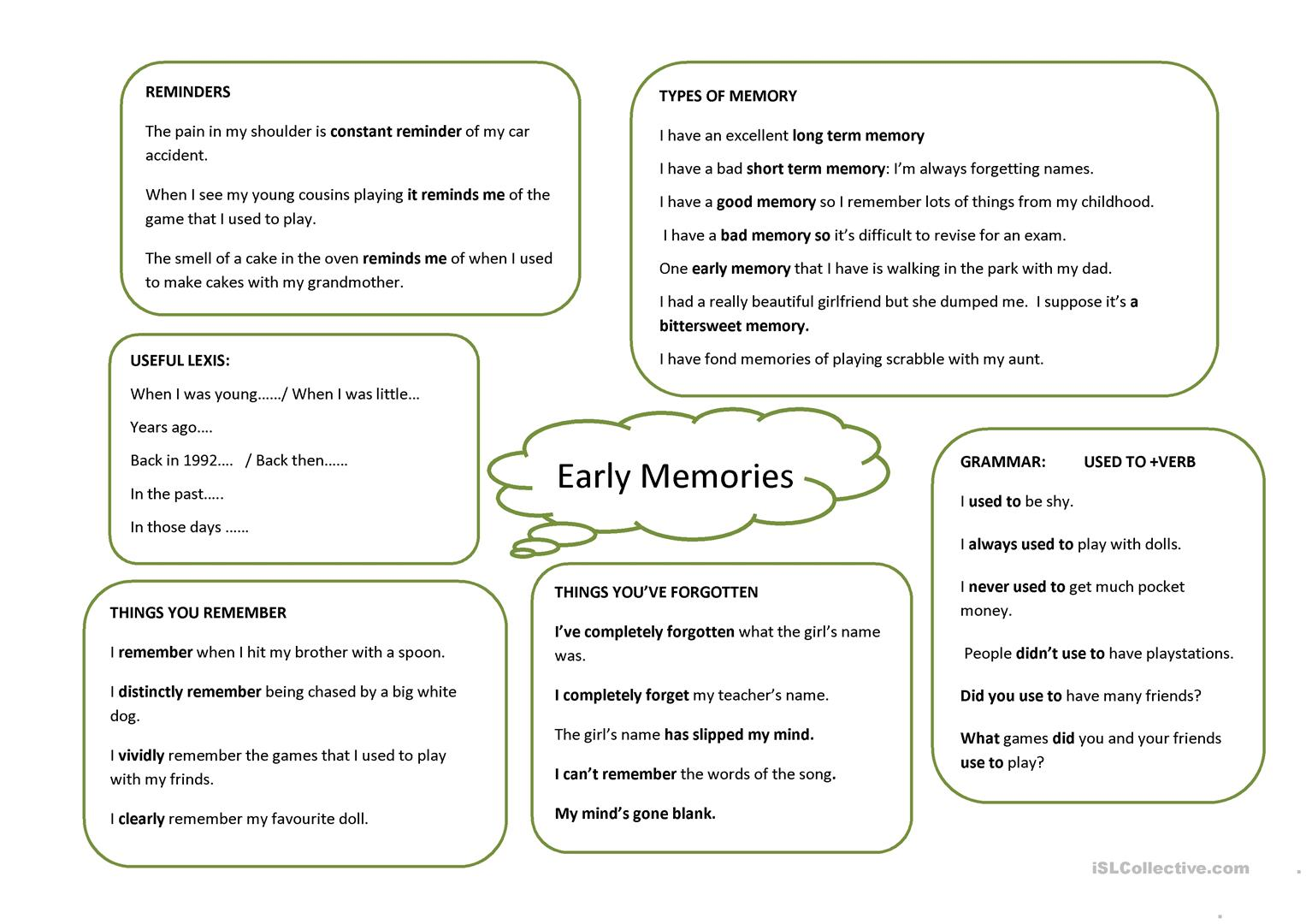 Early Memories Worksheet