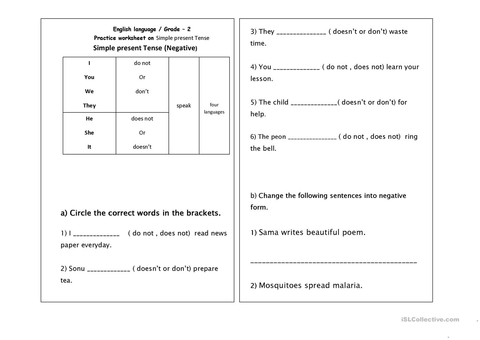 Simple Present Negative Form Worksheet