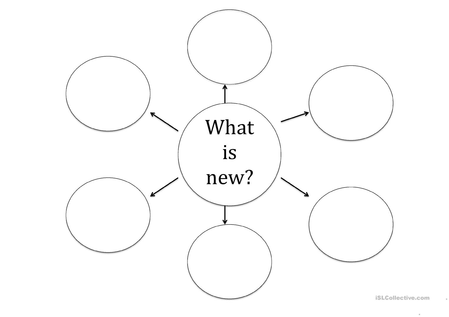 What Is New Graphic Organizer Worksheet