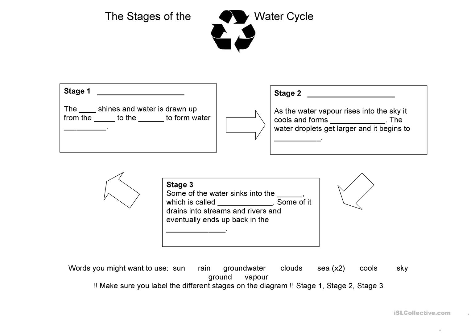 Water Cycle Activity Worksheet