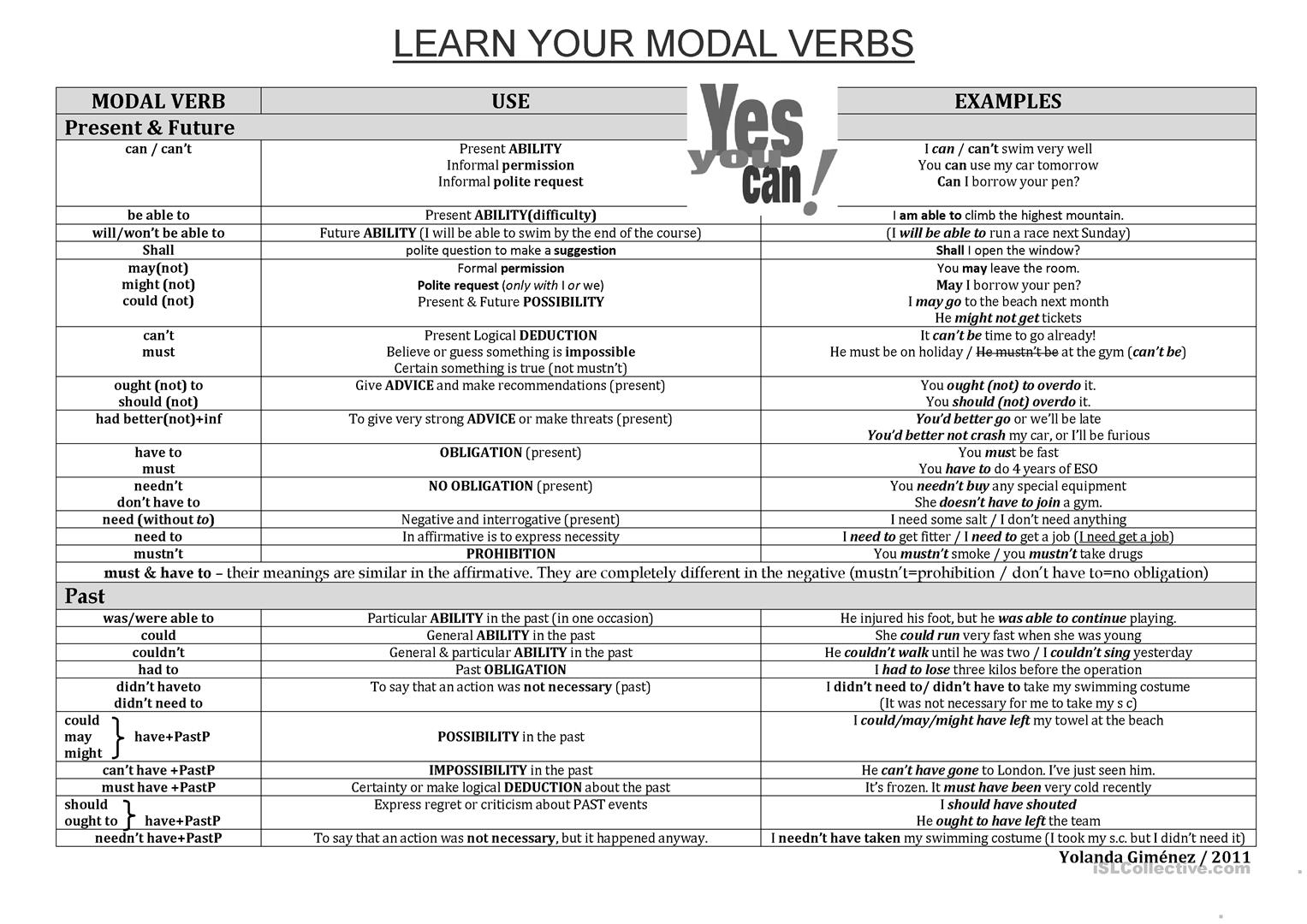 Worksheet Modal Verbs Intermediate