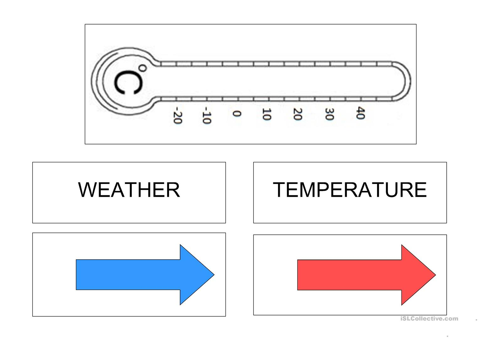 Make A Weather Chart Worksheet