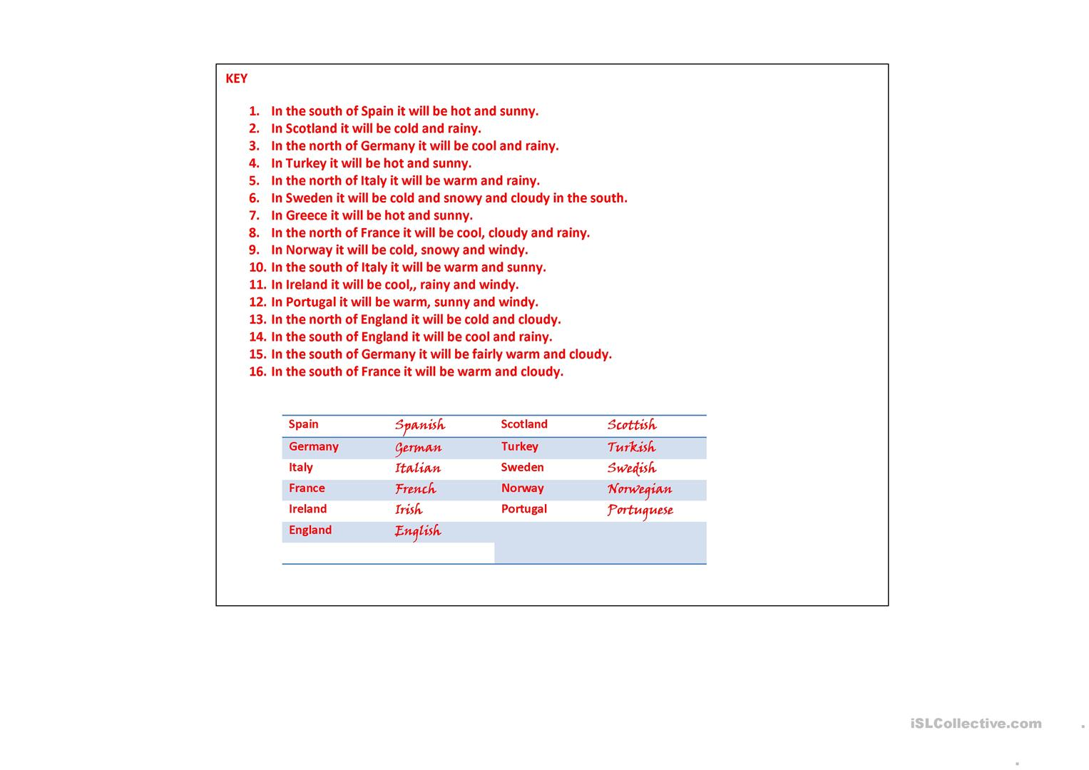 Weather Forecast Will Countries Worksheet