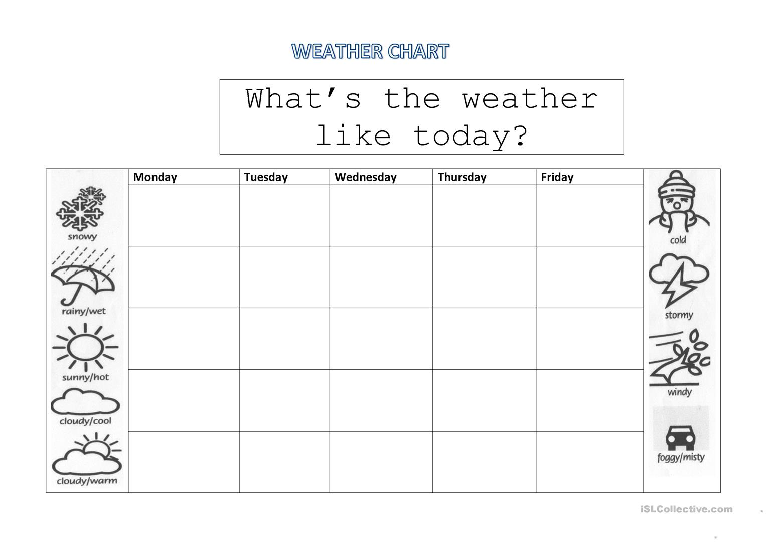 Weather Chart Worksheet