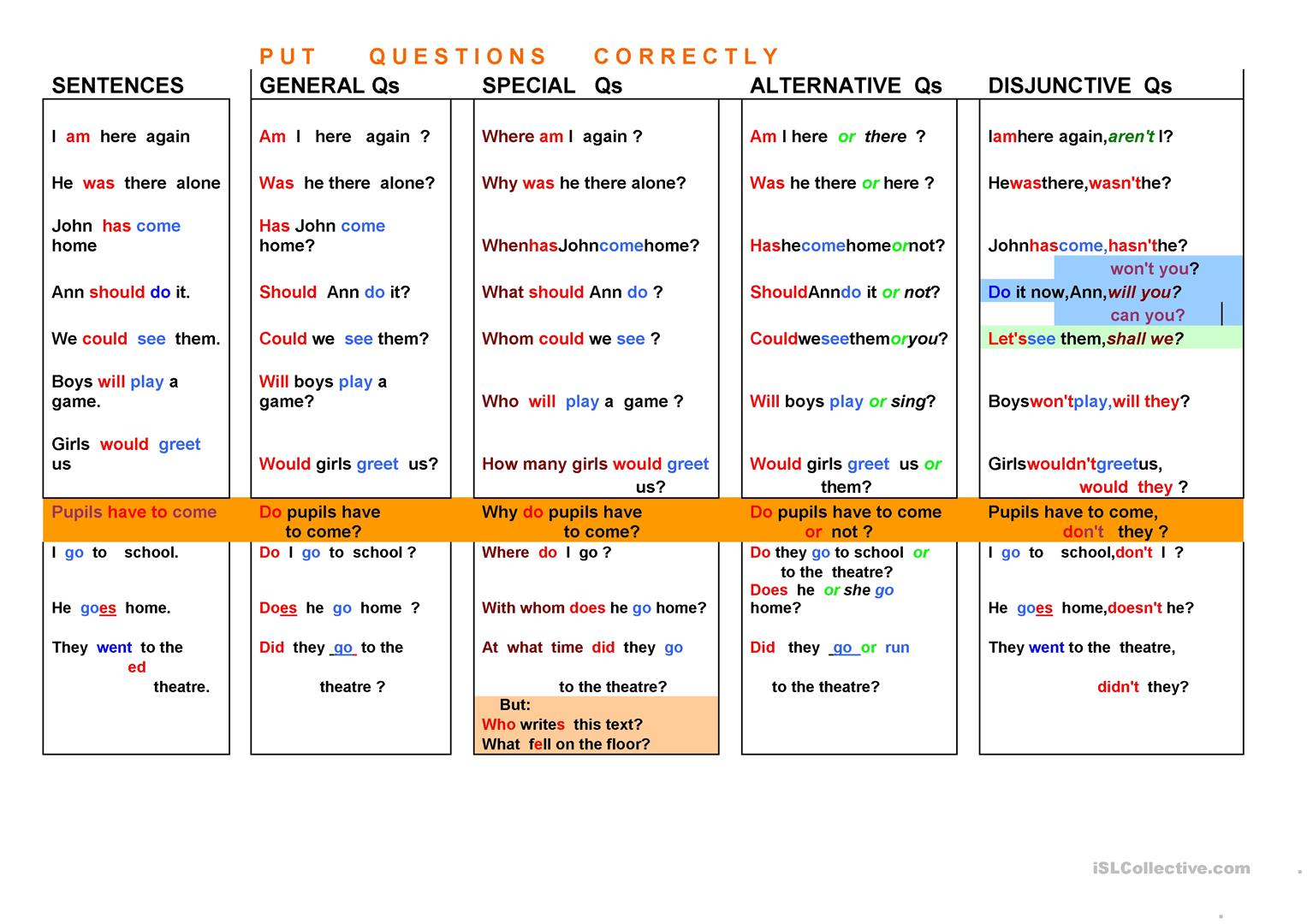 Questions How To Worksheet