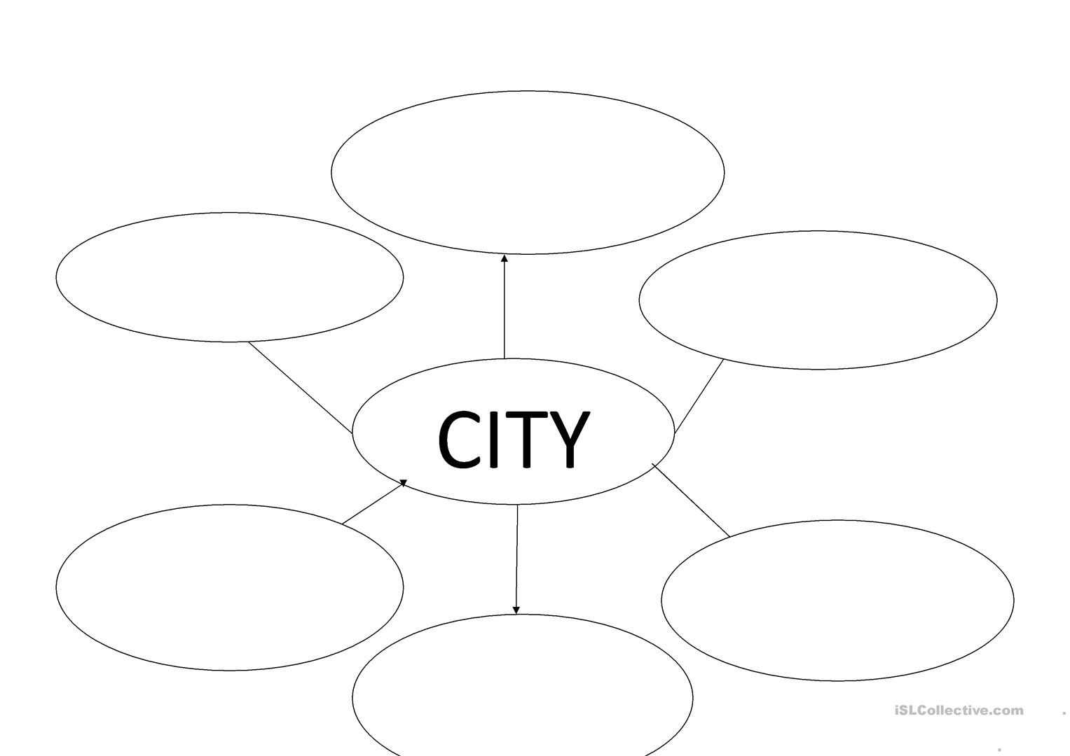 Mind Mapping Describing A City Worksheet